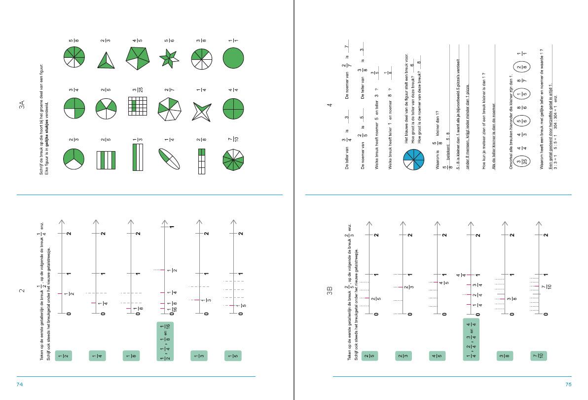 Wonderlijk Werkboek breuken groep 5 en 6 JS-33