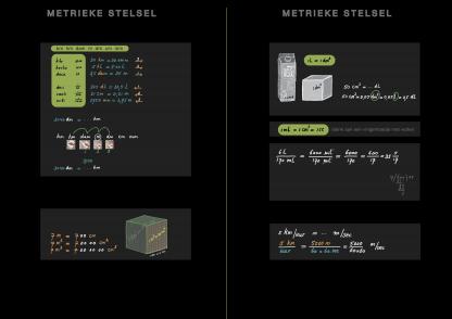 theorie pagina en samenvatting over metrieke stelsel